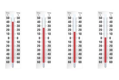 炭酸水の温度を変えてみる